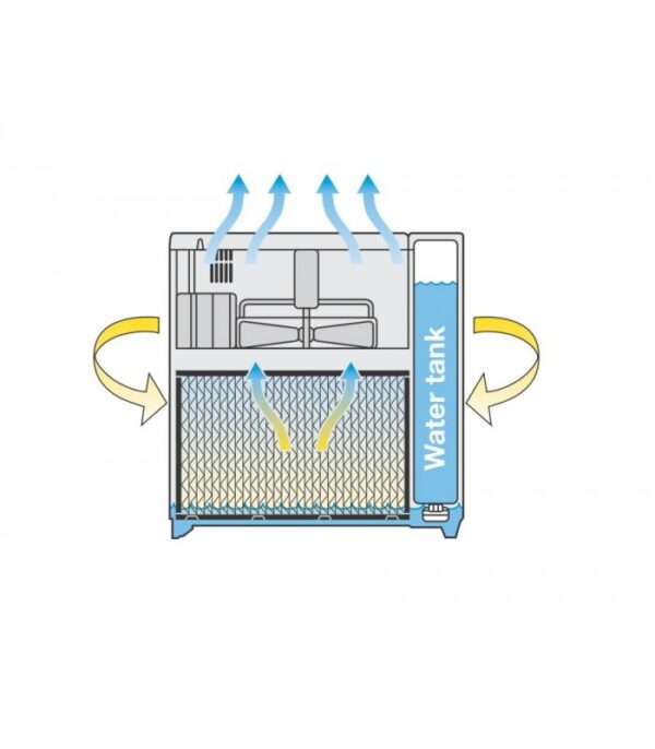 klimabgsolutions.com_profesionalni_ovlaživač_trotec_b-400-humidifier